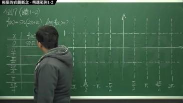 [復甦][真・Pronhub 最大華人微積分教學頻道] 極限篇重點一:極限的直觀定義|精選範例 1-2|數學老師張旭